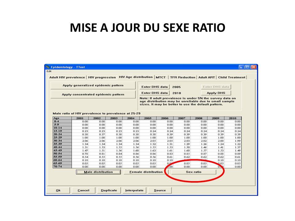MISE A JOUR DU SEXE RATIO