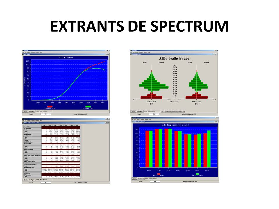 EXTRANTS DE SPECTRUM 95