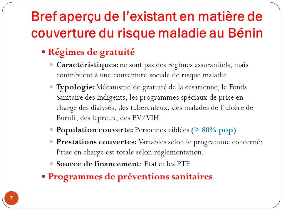 Bref aperçu de l'existant en matière de couverture du risque maladie au Bénin