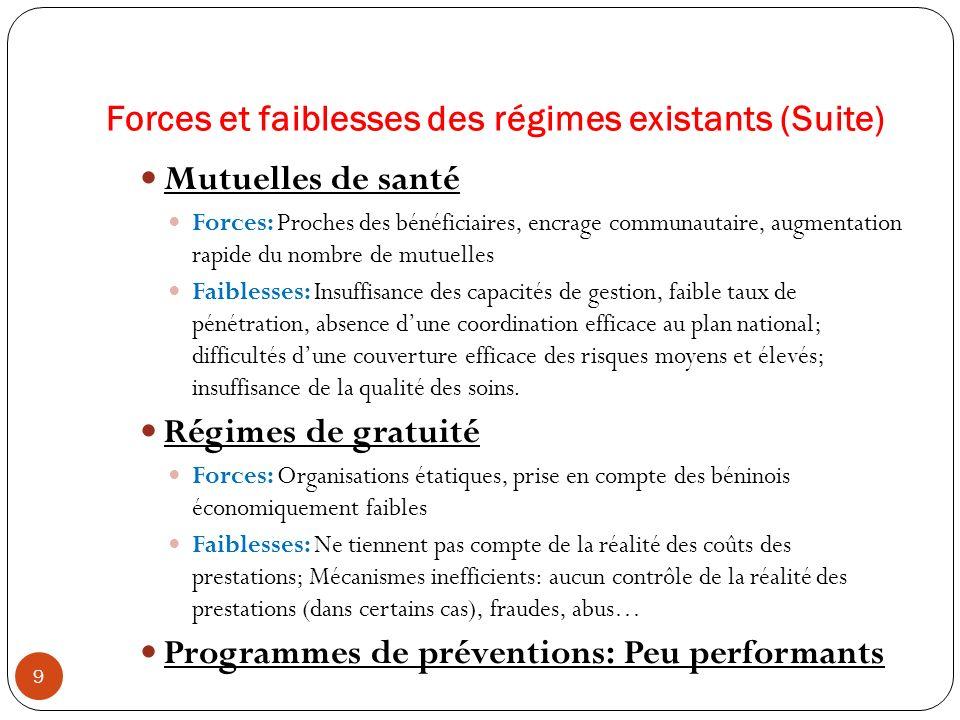 Forces et faiblesses des régimes existants (Suite)