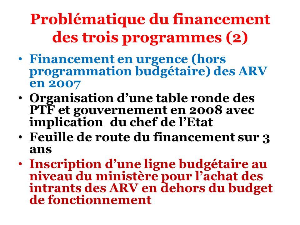 Problématique du financement des trois programmes (2)