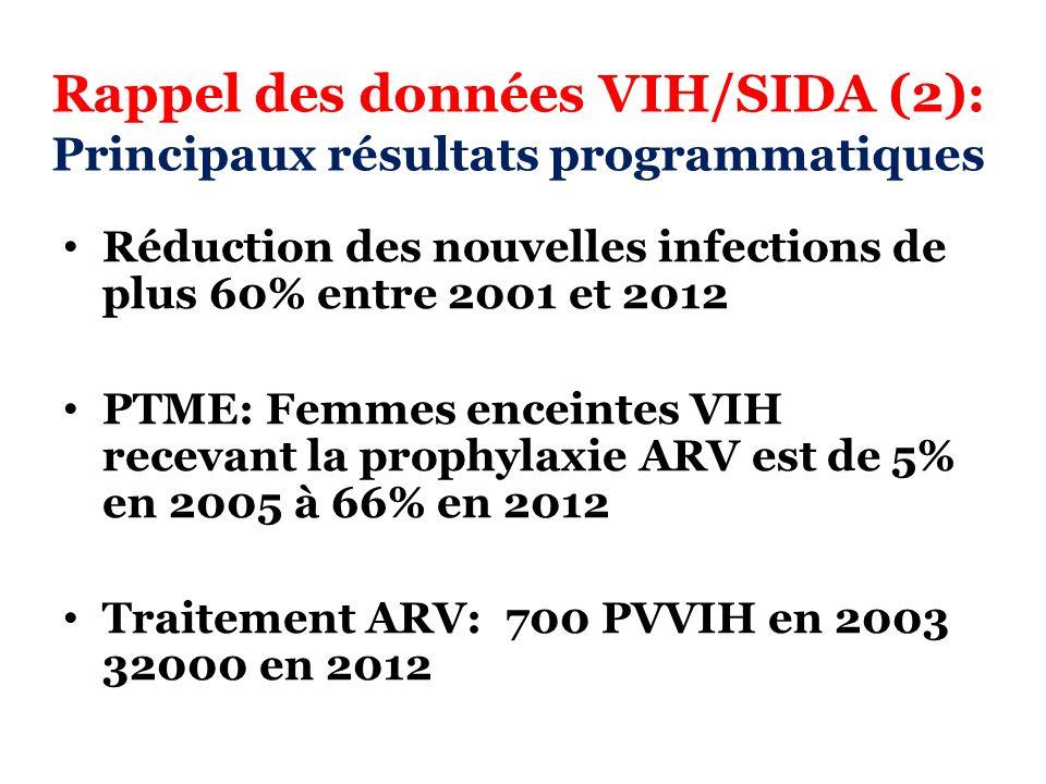 Rappel des données VIH/SIDA (2): Principaux résultats programmatiques