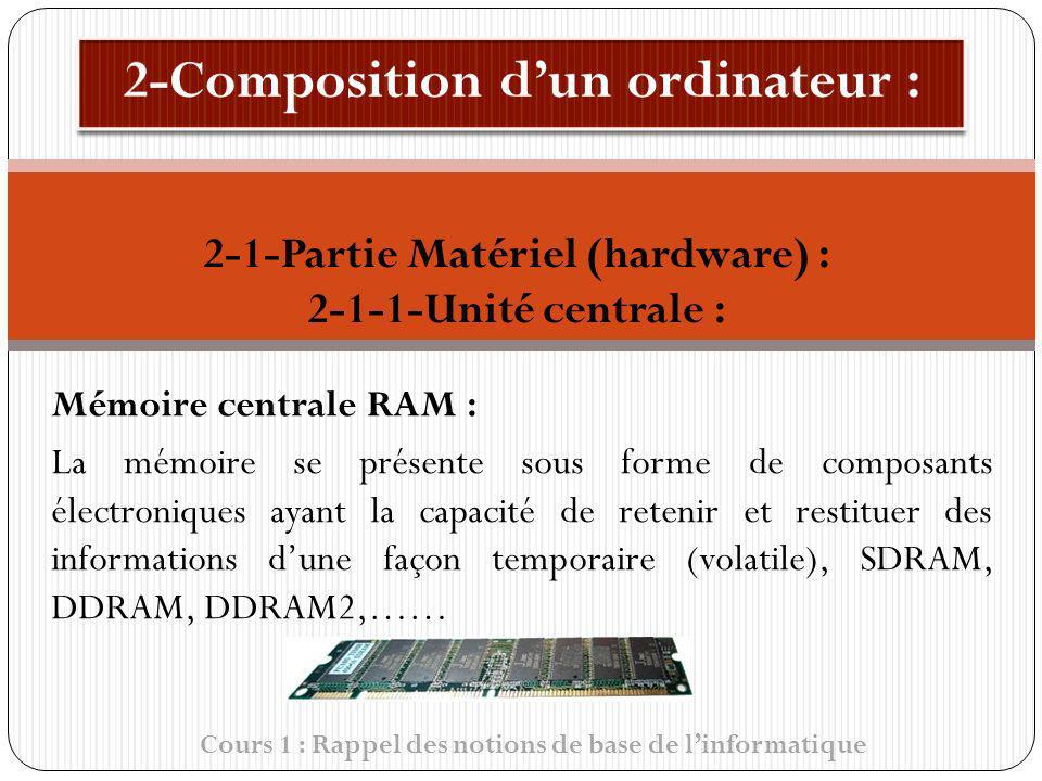 2-Composition d'un ordinateur :