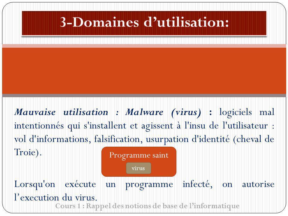 3-Domaines d'utilisation: