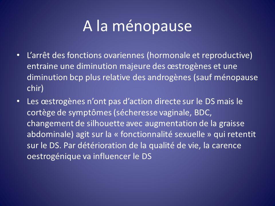 A la ménopause