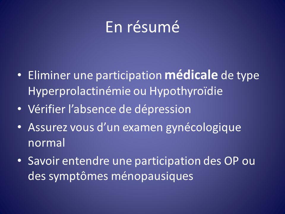 En résumé Eliminer une participation médicale de type Hyperprolactinémie ou Hypothyroïdie. Vérifier l'absence de dépression.