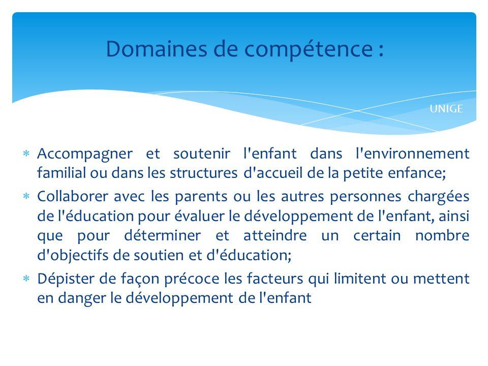 Domaines de compétence :