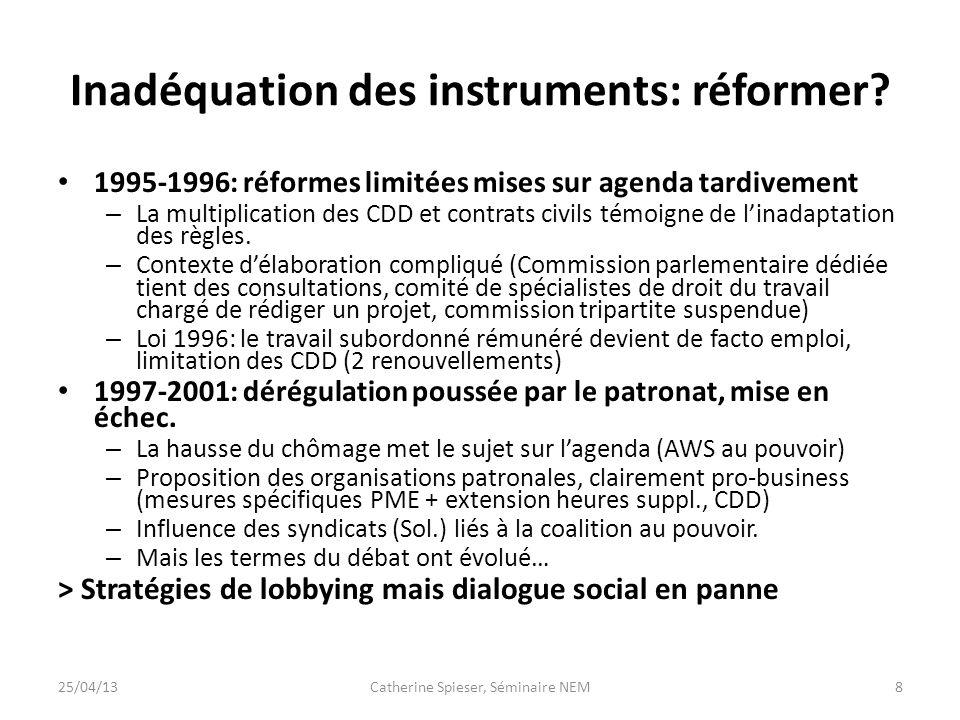 Inadéquation des instruments: réformer