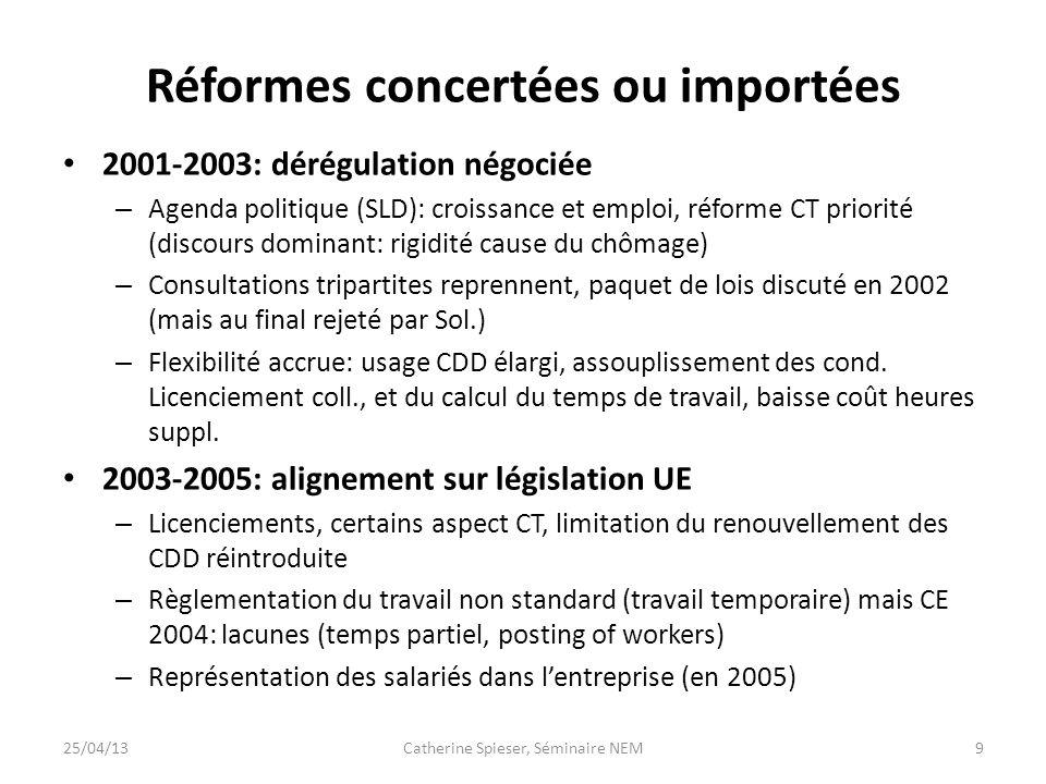 Réformes concertées ou importées