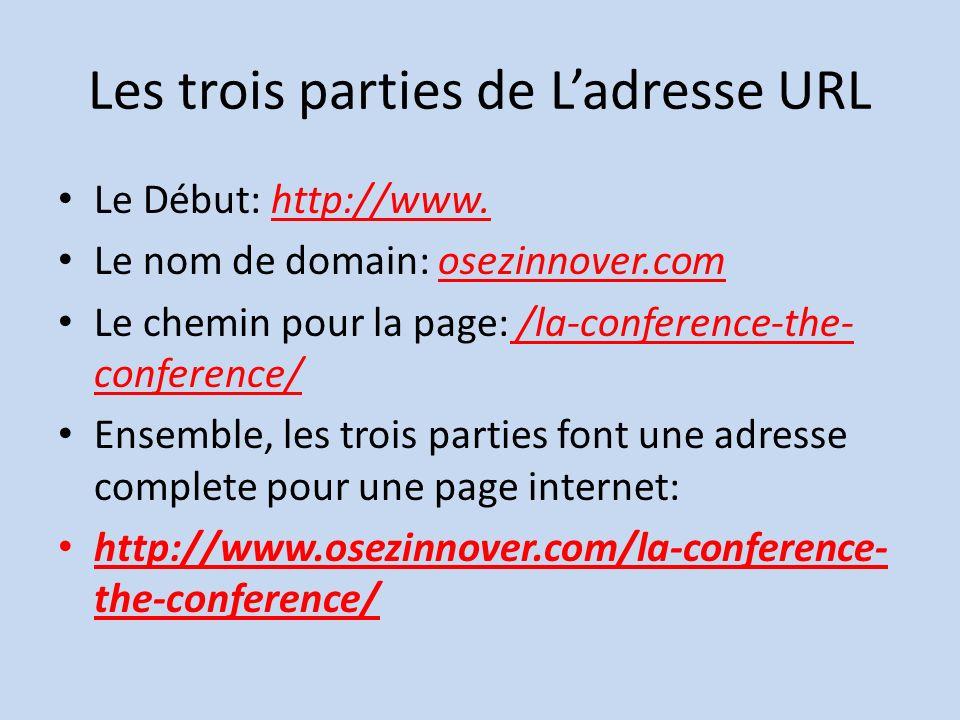 Les trois parties de L'adresse URL