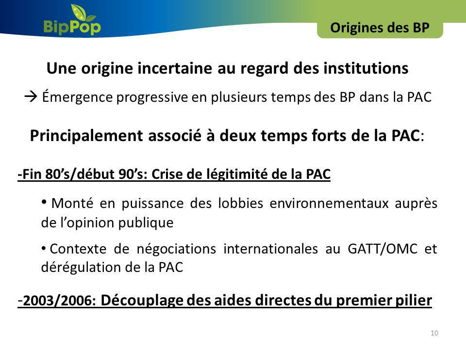 Une origine incertaine au regard des institutions