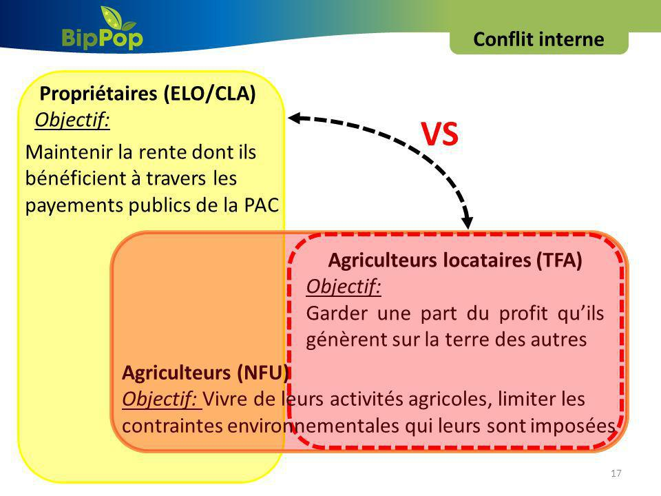 Agriculteurs locataires (TFA)