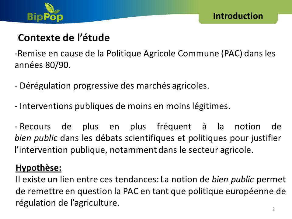 Contexte de l'étude Introduction