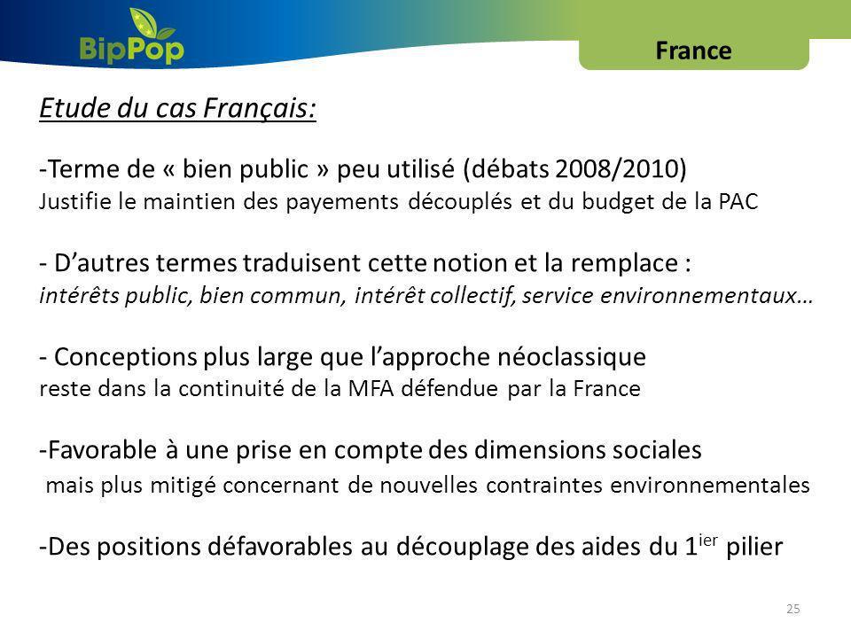 Etude du cas Français: France