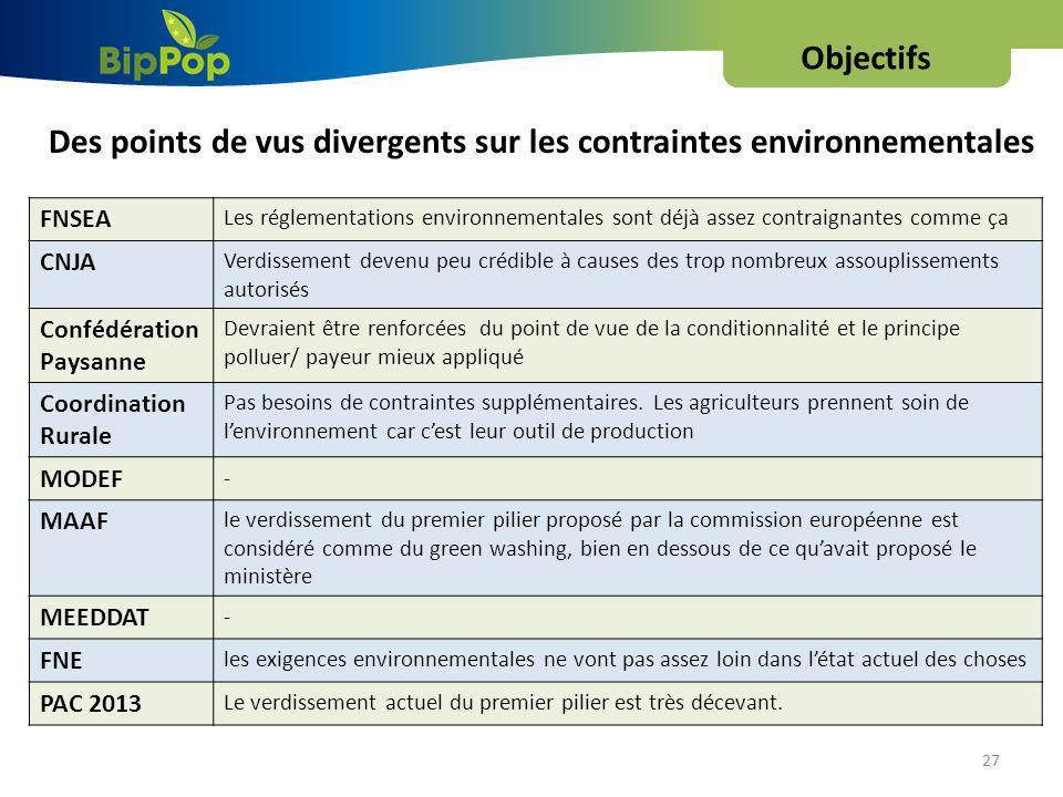 Des points de vus divergents sur les contraintes environnementales