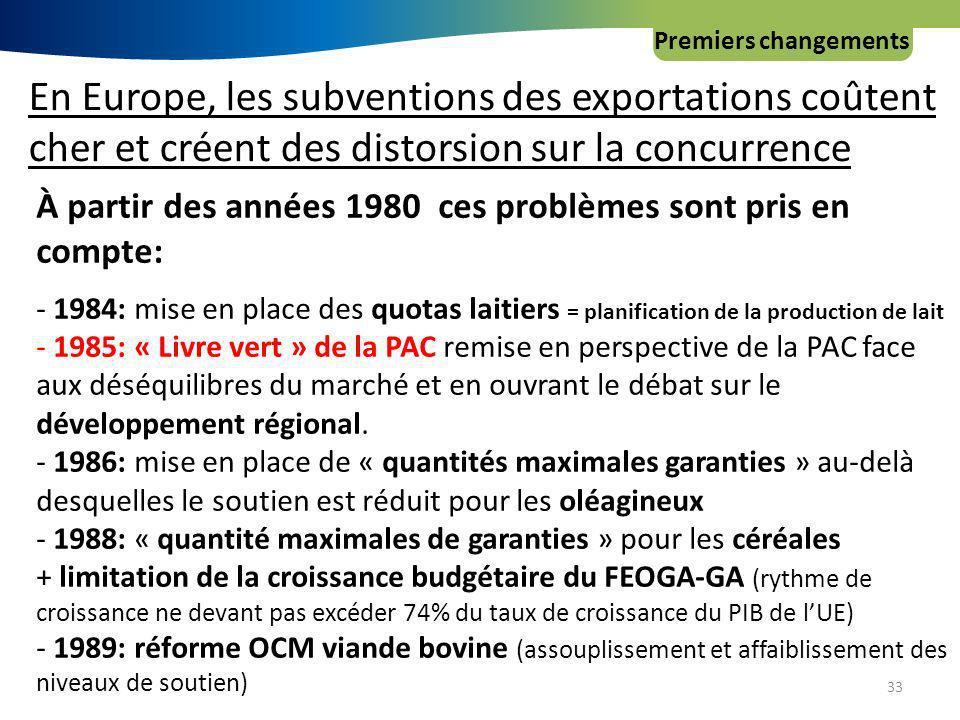 Premiers changements En Europe, les subventions des exportations coûtent cher et créent des distorsion sur la concurrence.