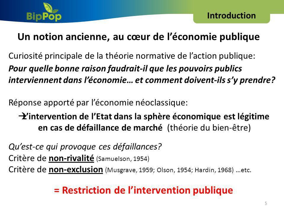 = Restriction de l'intervention publique