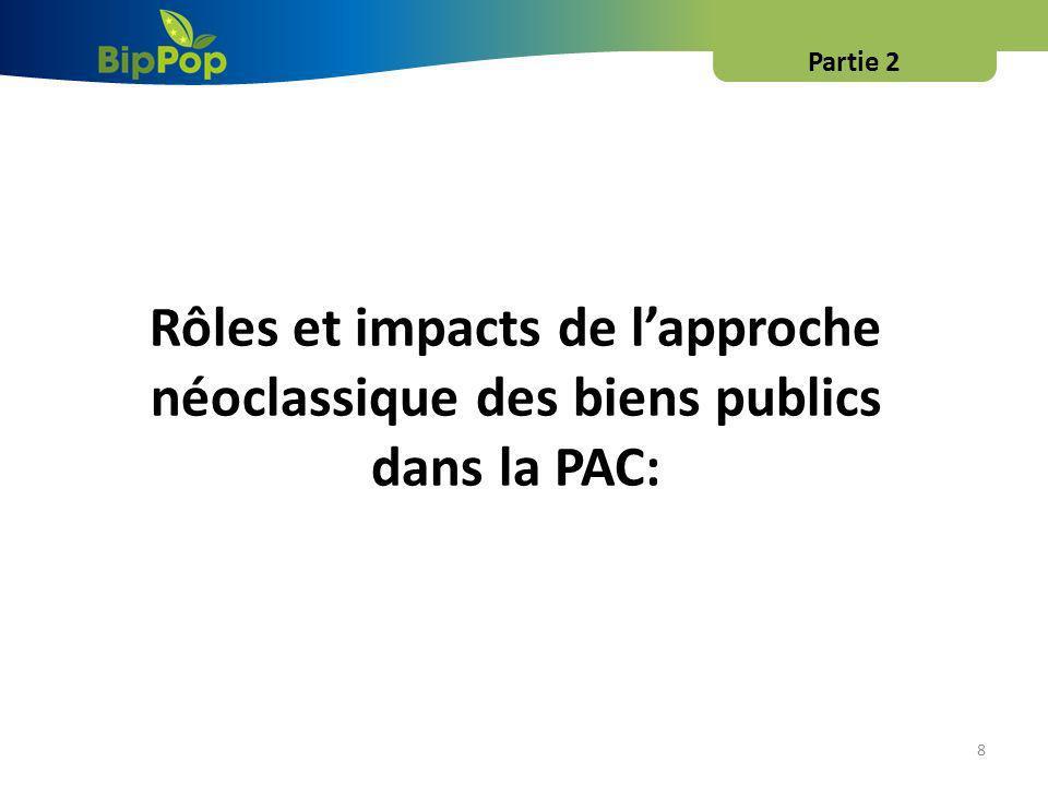 Rôles et impacts de l'approche néoclassique des biens publics