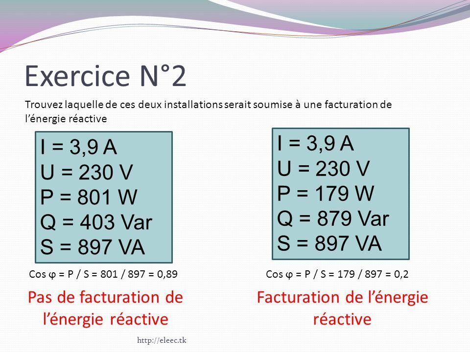 Exercice N°2 I = 3,9 A I = 3,9 A U = 230 V U = 230 V P = 179 W