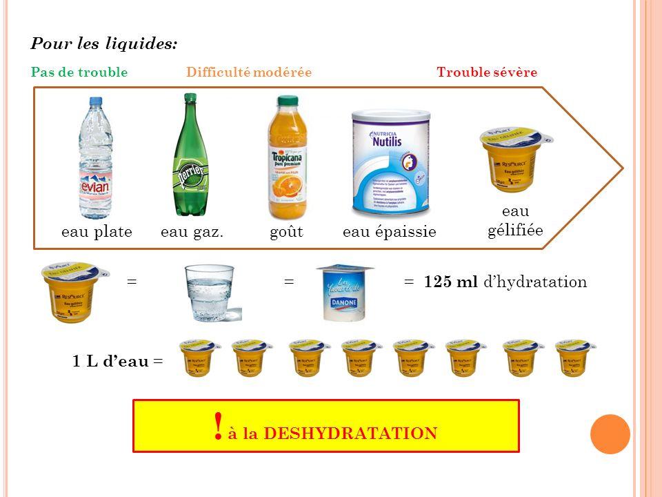 ! à la DESHYDRATATION Pour les liquides: = = = 125 ml d'hydratation
