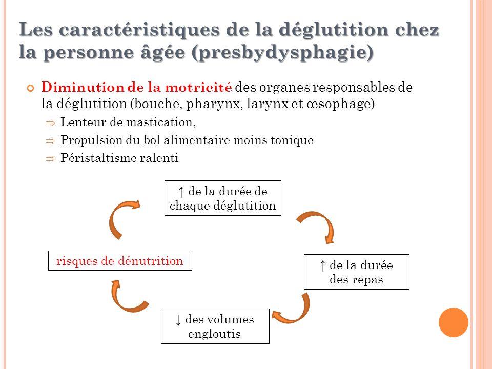 Les caractéristiques de la déglutition chez la personne âgée (presbydysphagie)