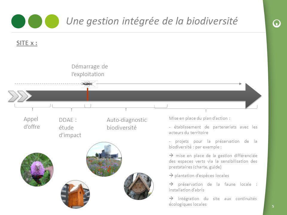 Une gestion intégrée de la biodiversité