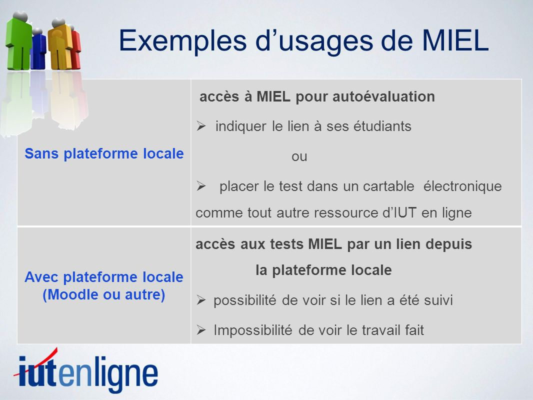 Exemples d'usages de MIEL