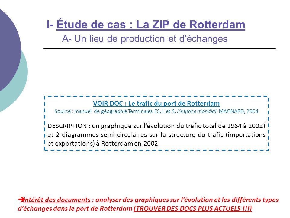 VOIR DOC : Le trafic du port de Rotterdam