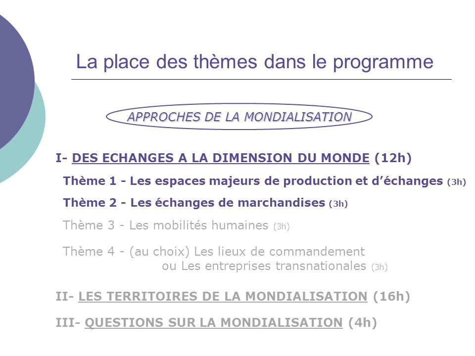 La place des thèmes dans le programme
