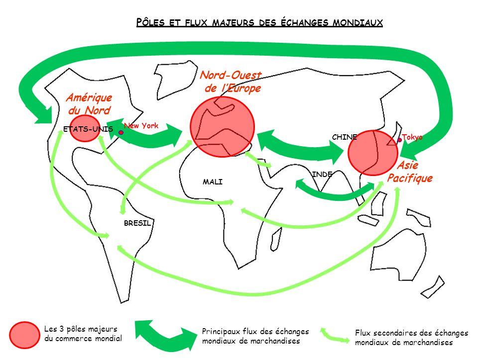 Pôles et flux majeurs des échanges mondiaux