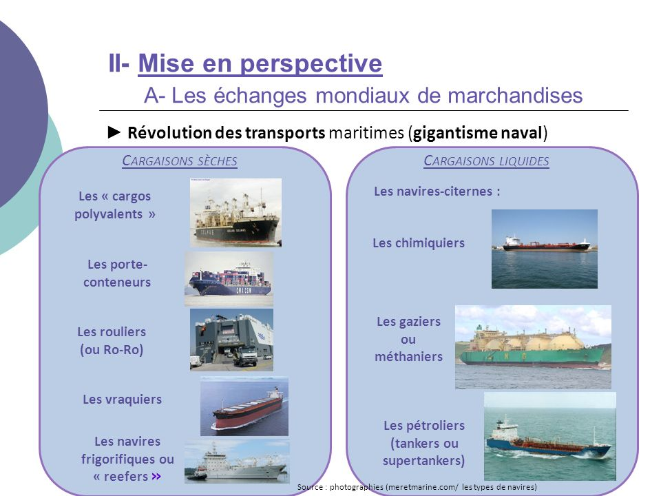 II- Mise en perspective A- Les échanges mondiaux de marchandises