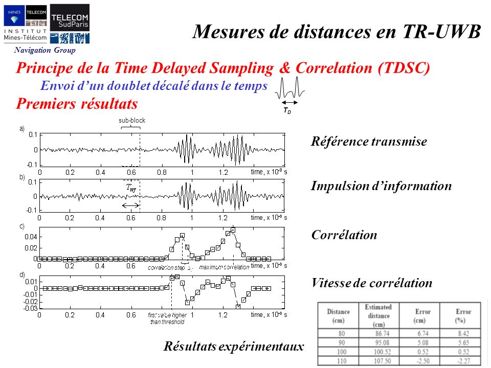 Mesures de distances en TR-UWB