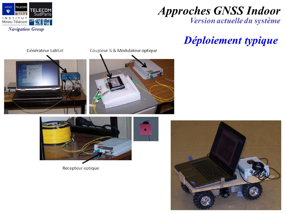 Approches GNSS Indoor Déploiement typique
