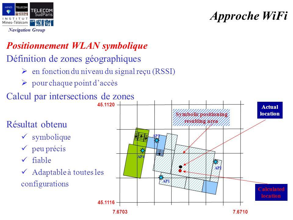 Approche WiFi Positionnement WLAN symbolique