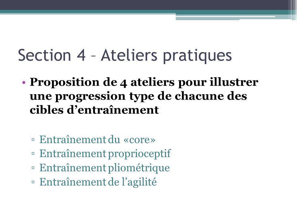 Section 4 – Ateliers pratiques