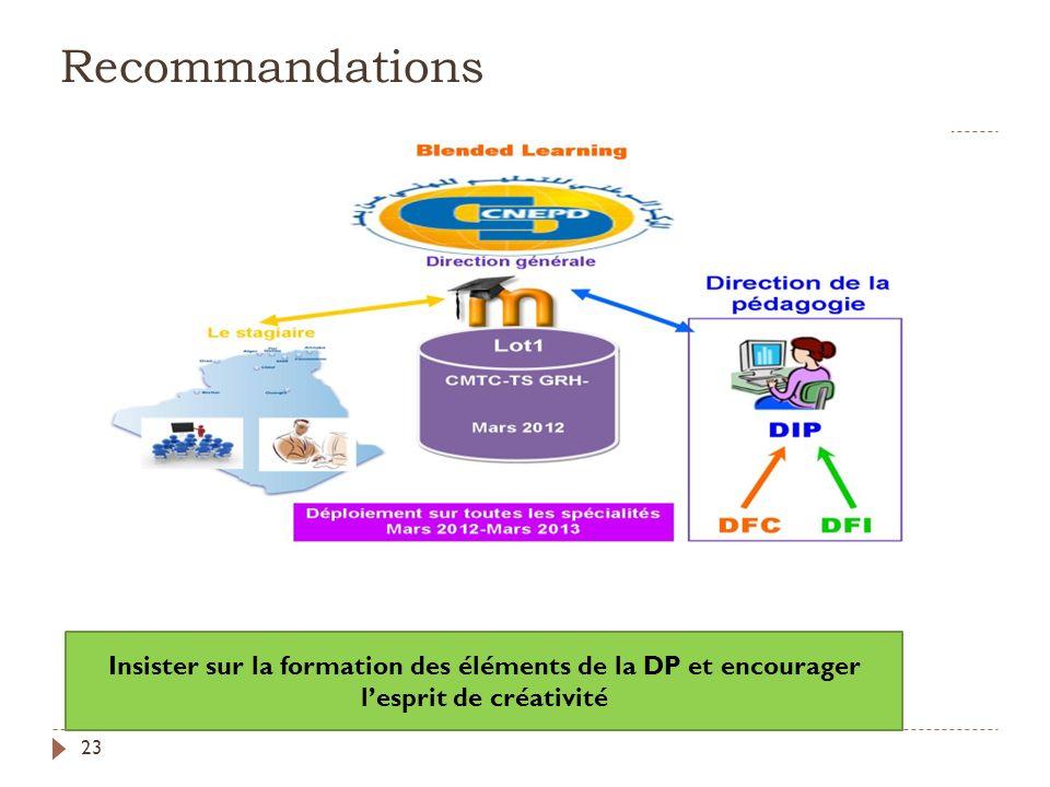 Recommandations Insister sur la formation des éléments de la DP et encourager l'esprit de créativité.