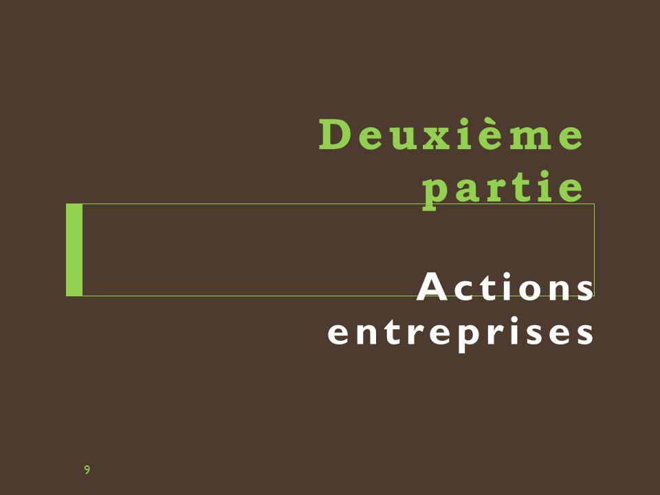 Deuxième partie Actions entreprises