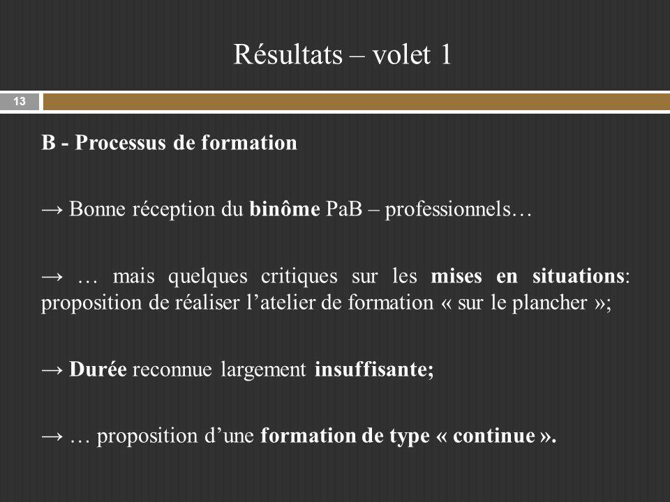 Résultats – volet 1 B - Processus de formation