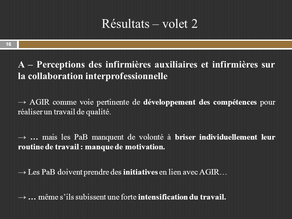 Résultats – volet 2 A – Perceptions des infirmières auxiliaires et infirmières sur la collaboration interprofessionnelle.