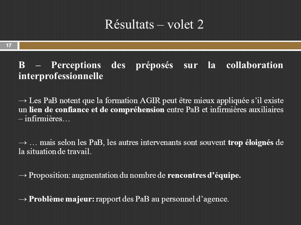 Résultats – volet 2 B – Perceptions des préposés sur la collaboration interprofessionnelle.