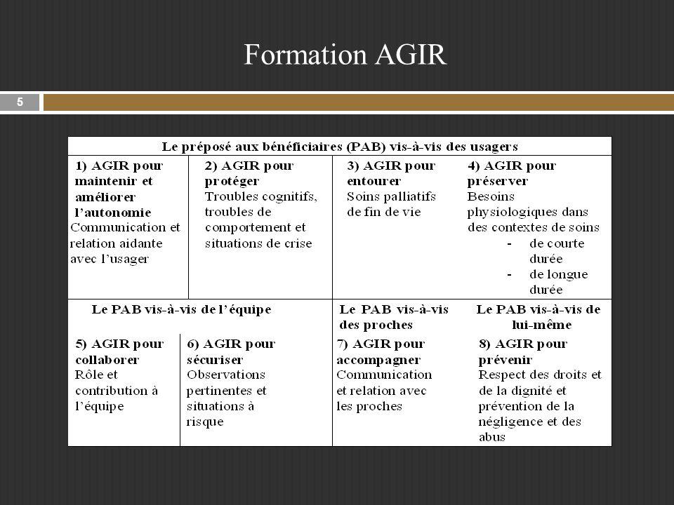 Formation AGIR
