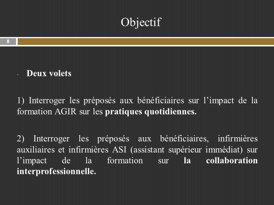 Objectif Deux volets. 1) Interroger les préposés aux bénéficiaires sur l'impact de la formation AGIR sur les pratiques quotidiennes.