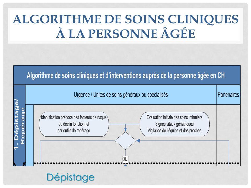 Algorithme de soins cliniques à la personne âgée