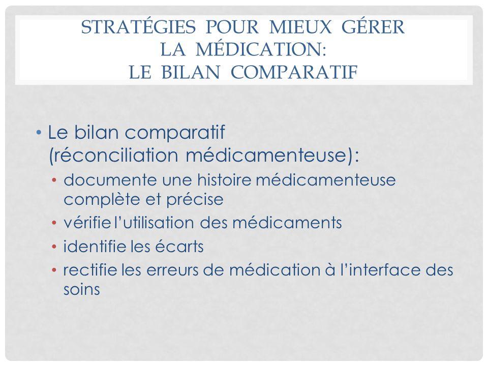 STRATÉGIES POUR MIEUX GÉRER LA MÉDICATION: LE BILAN COMPARATIF