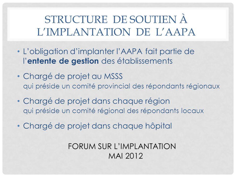 STRUCTURE DE SOUTIEN À L'IMPLANTATION DE L'AAPA