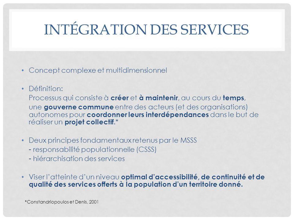 Intégration des services