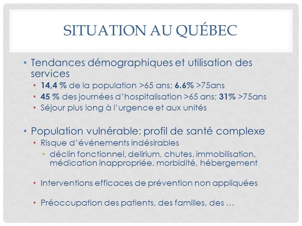 SITUATION AU QUÉBEC Tendances démographiques et utilisation des services. 14,4 % de la population >65 ans; 6.6% >75ans.