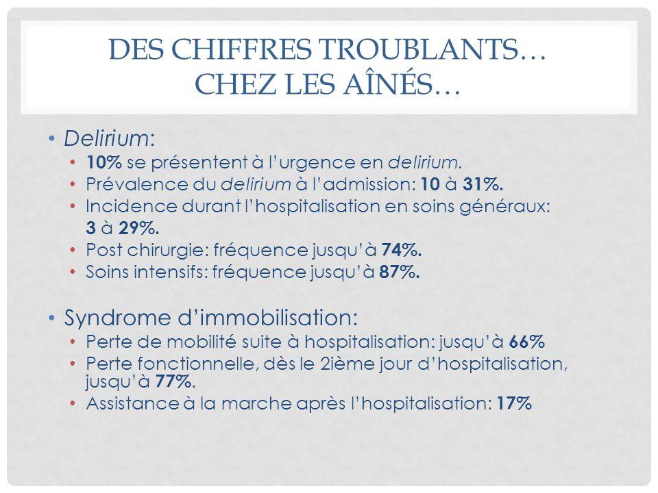 DES CHIFFRES TROUBLANTS… CHEZ LES AÎNÉS…