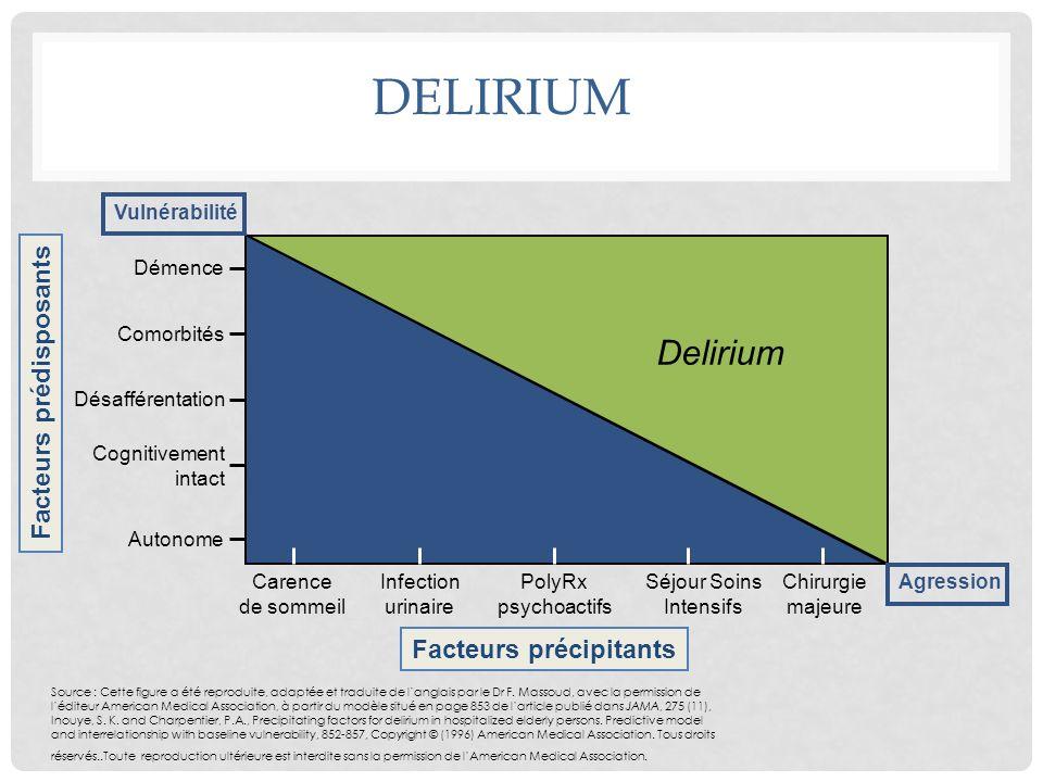 Delirium Delirium Facteurs prédisposants Facteurs précipitants Démence