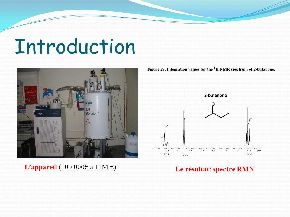Introduction L'appareil (100 000€ à 11M €) Le résultat: spectre RMN